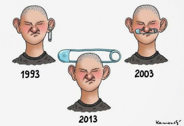Evoluindo ou regredindo?