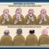 Anatomia da política!
