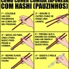 Aprenda a usar o Hashi