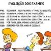 Evolução dos exames