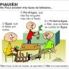 Os tres tipos de bêbados no Piauí!
