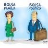 Bolsa Família vs Bolsa Político