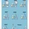A evolução do computador...