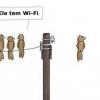 A tecnologia no mundo animal!