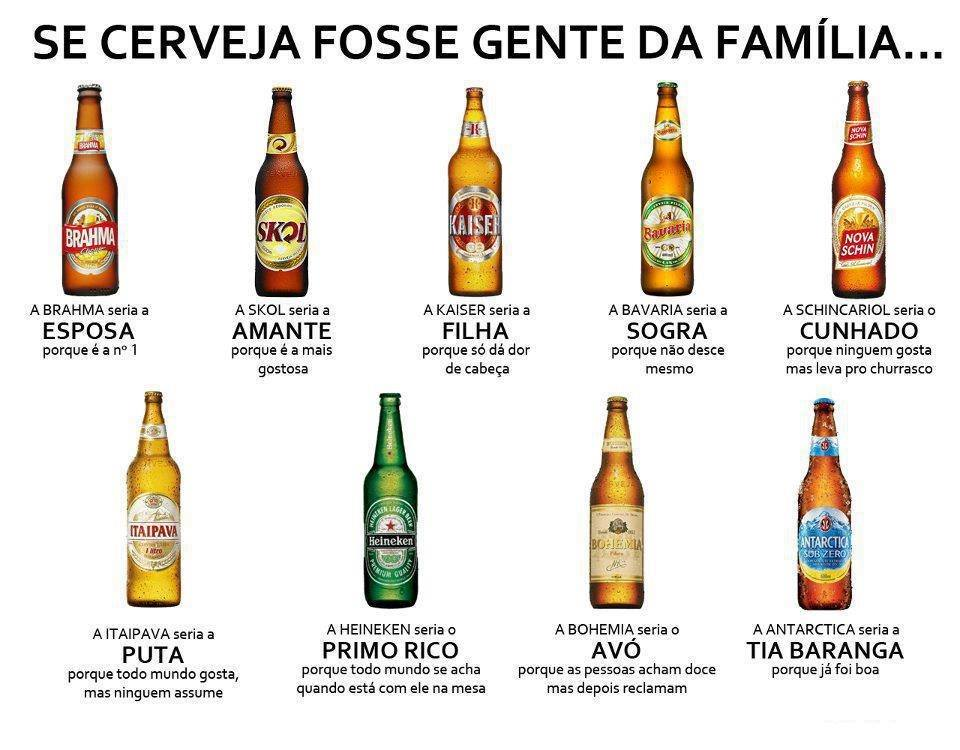 Se as cervejas fossem como as famílias
