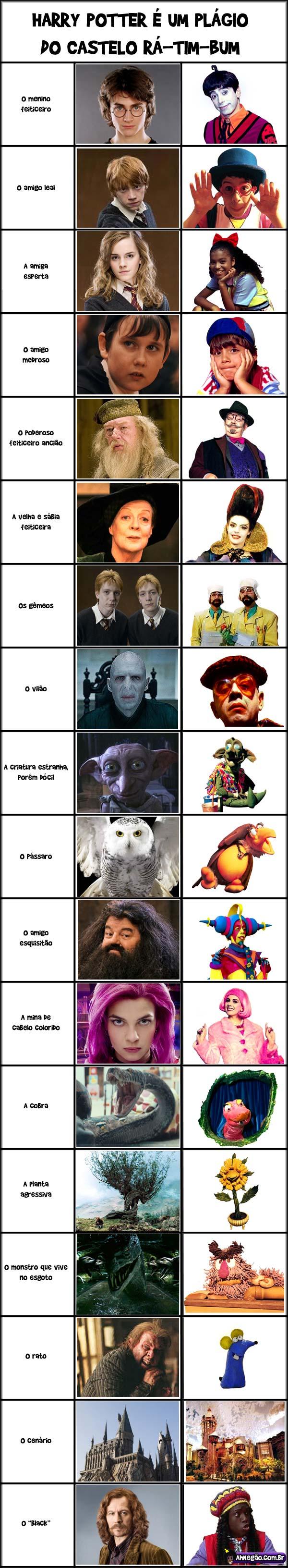 Bomba! Harry Potter é um plágio de Rá -Tim-Bum