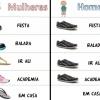 Diferença de sapatos entre Homens e Mulher