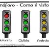 O que as pessoas pensam dos sinais?