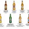 Se as famílias fossem uma cerveja...