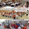 Diferença entre Japão e do Brasil