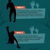 9 curiosidades sobre zumbis que você não sabia
