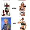 Como os homens vêem as profissões