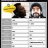 Diferenças entre Pelé e Maradona
