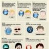 E se os navegadores fossem celebridades Brasileiras?
