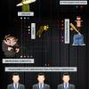 Infográfico: Você contribui para a Corrupção?